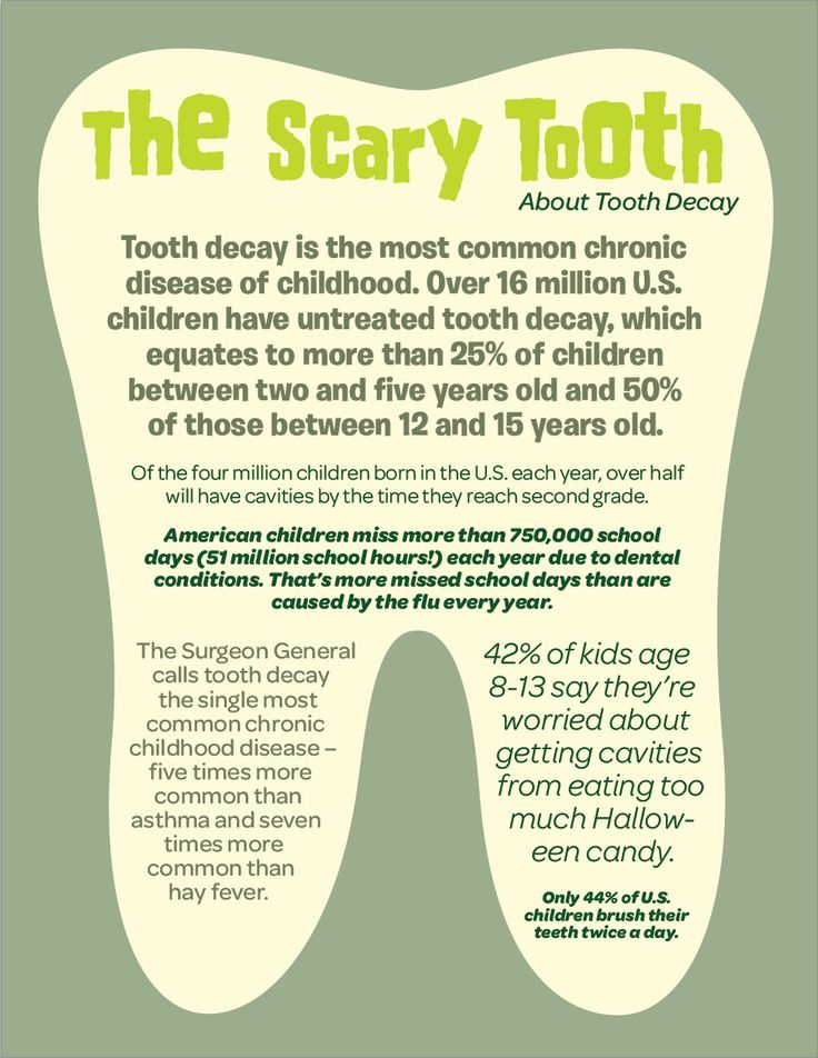 The Scary Tooth