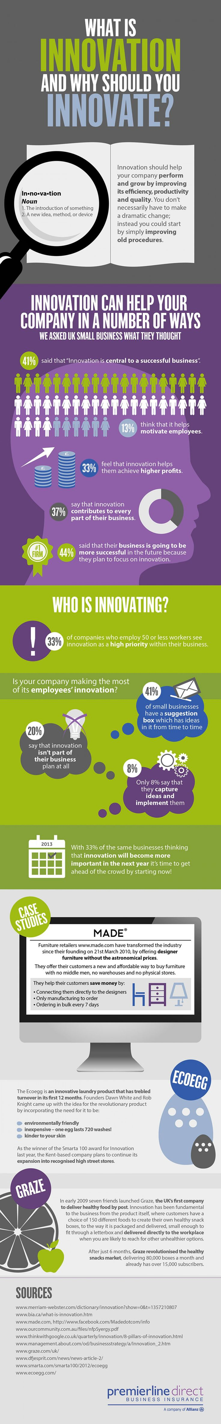 #Infographic: What is Business Innovation?