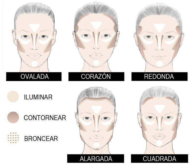 Marcar huesos e iluminar rostro: guía completa para sacarse partido dominando el arte de la pincelada
