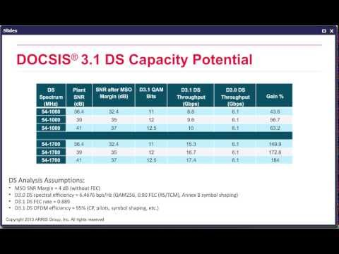 Webinar: DOCSIS 3.1-Plans and Strategies - YouTube
