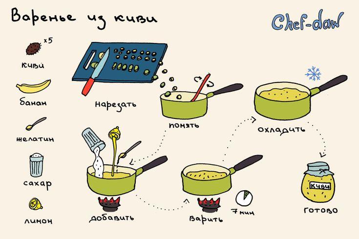 Заготовки на зиму: 15 шпаргалок, которые пригодятся на кухне каждой хозяйке
