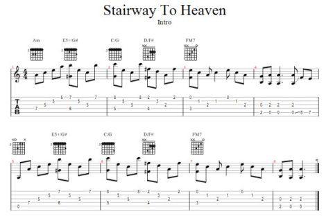 easy guitar riffs for beginners pdf