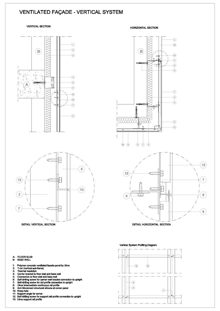 Vertical system of Ventilated Facades by ULMA Architectural Solutions.