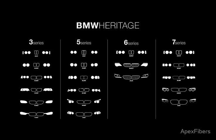 The Evolution Of The Bmw 3 5 6 And 7 Series Headlight And
