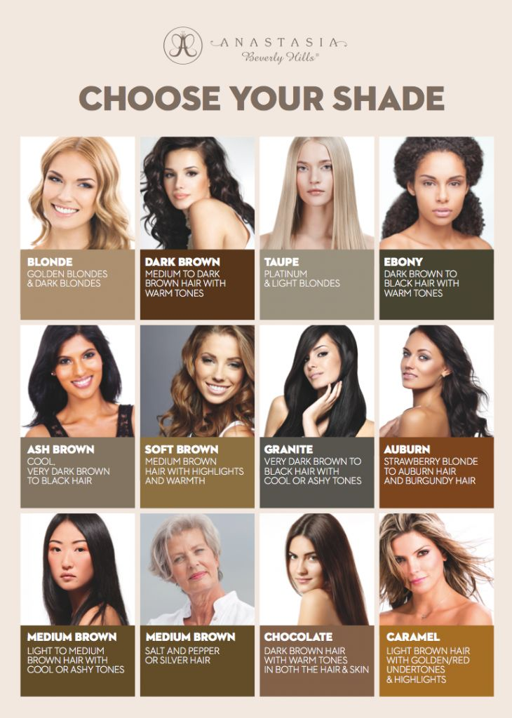 Anastasia Beverly Hills Brow Chart: Choose Your Shade