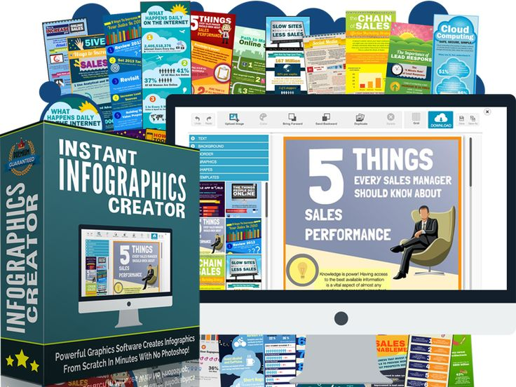 Instant Infographics Creator Review - Create Powerful Infographics With No Photoshop !