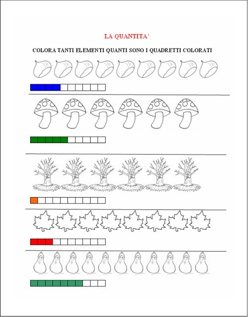 didattica matematica scuola primaria: I numeri da 0 a 9 ...