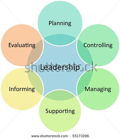 leadership illustration - Google otsing