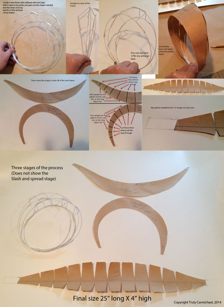 Drafting a sleeve pouf for an Elizabethan costume by Truly Carmichael via Elizabethan Costume group on Facebook