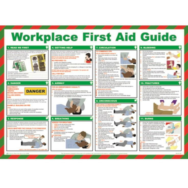 First aid at work poster poster wall first aid and the