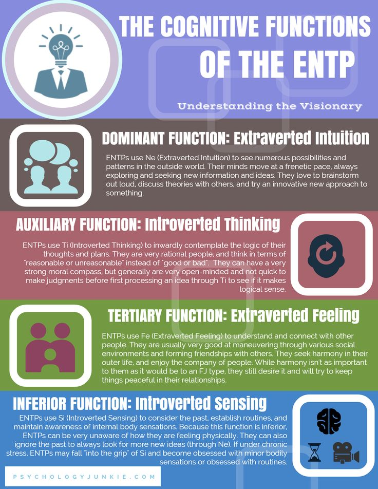 dating an entp personality type Best match for each personality type  entp & infj constantly craving a  a long-lasting solution to a short-term estp dating problem is found in istps.