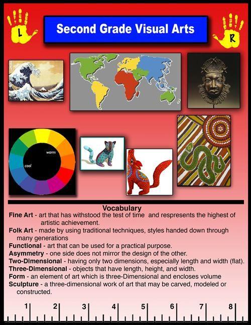 Second Grade Art Curriculum