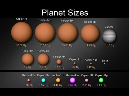 25+ best ideas about Jupiter Compared To Earth on Pinterest ...