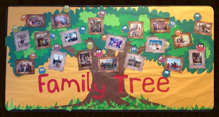 Family tree of with pictures of your students' families and a class picture in the center.
