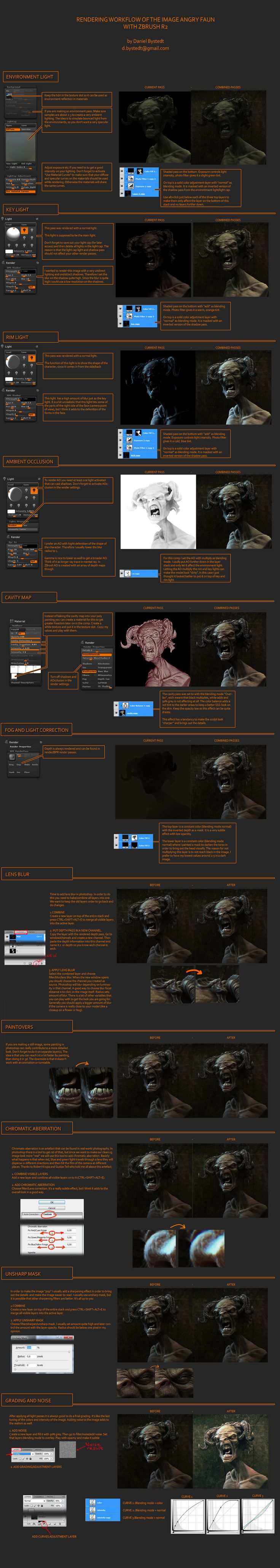 After posting the image Angry Faun on ZBrush Central I got a lot of questions about my render and comp workflow. This guide was written while I was using ZBrush 4 R2 and rendering with BPR Render. ...