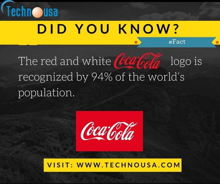 Coca-cola - Fact