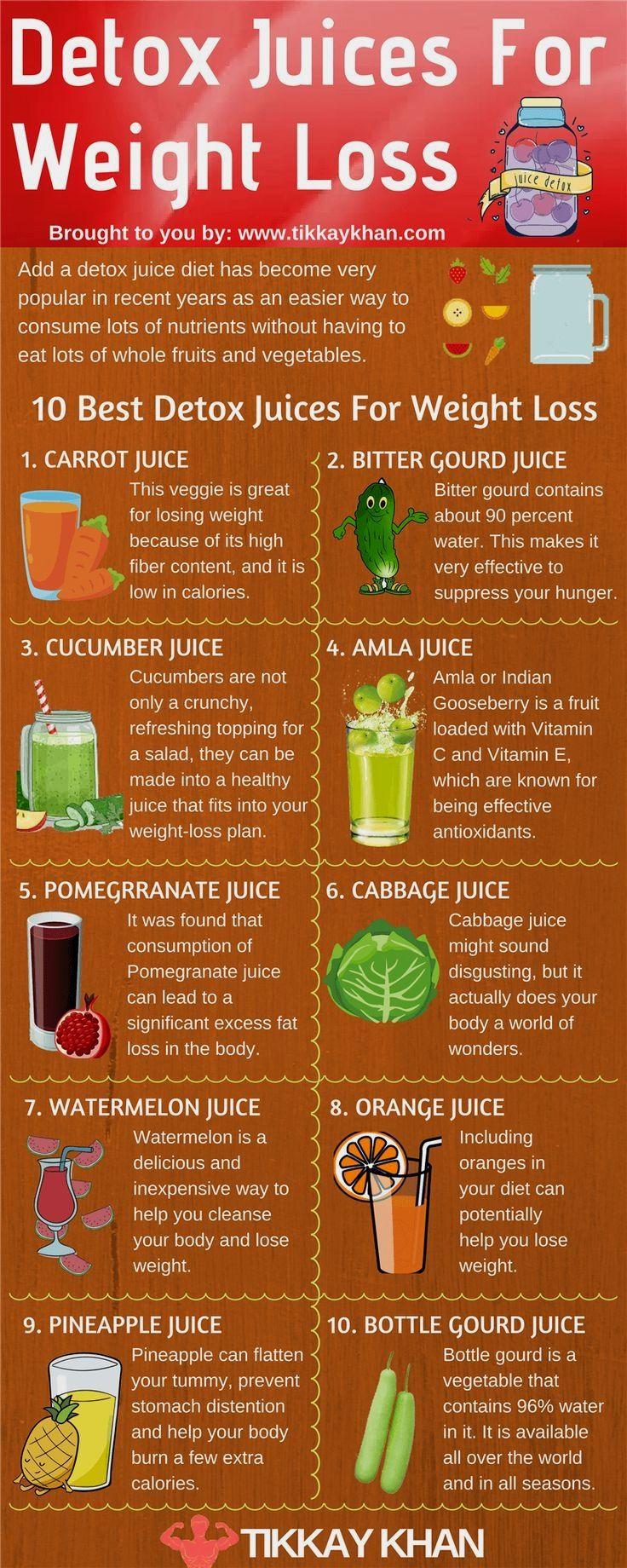 lose weight juice diet