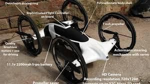 Best Quadcopter Drone With Wheels (Car Drones) - Small Drone Reviews