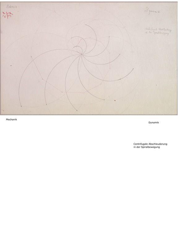 Bildnerische Formlehre - Bildnerische Gestaltungslehre - Paul Klee - Zentrum Paul Klee, Bern