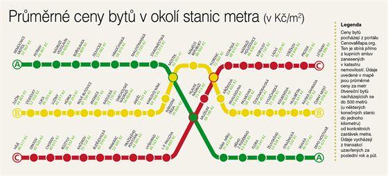 Průměrné ceny pražských bytů v okolí stanic metra.