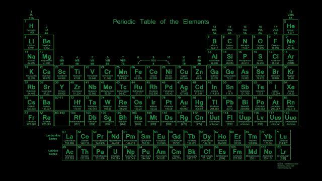 Neon Green Periodic Table Wallpaper: Neon Green Periodic Table Wallpaper