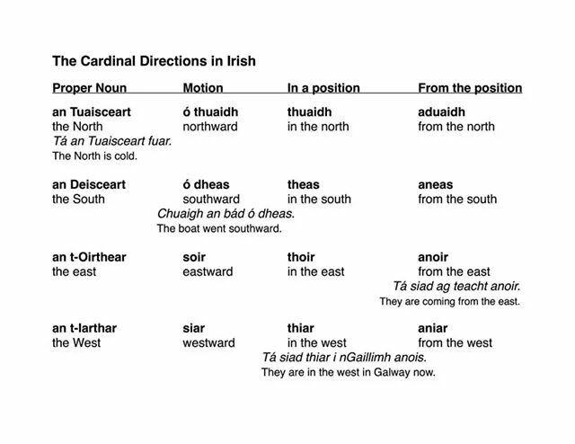 Cardinal Directions as Gaeilge