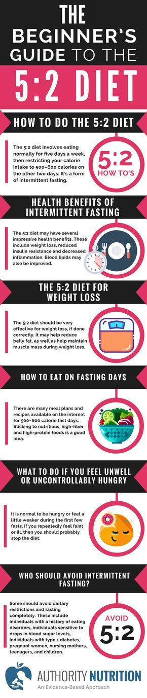 This is a detailed beginner's guide to the 5:2 diet, also called the Fast diet. This diet is very effective to lose weight and improve health. Learn more here: https://authoritynutrition.com/the-5-2-diet-guide/