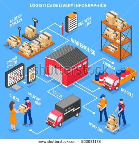 Logistics and delivery infographics layout with client workers scoreboard with online information trucks and warehouse  isometric icons vector illustration