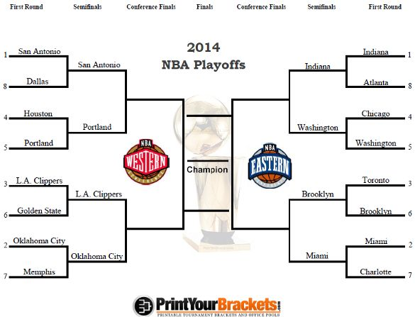 Printable NBA Playoff Bracket - 2014 NBA Playoff Matchups