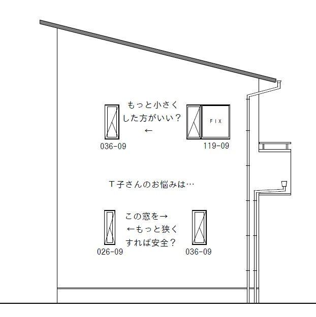 防犯は 窓巾 より 設置高さ では 03609のタテすべり出し窓 窓