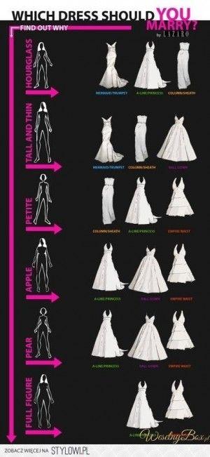 welke jurk past u het beste?