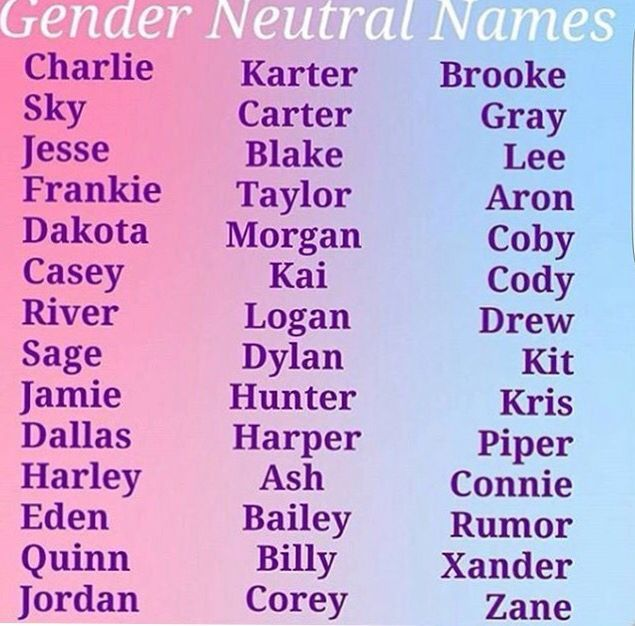 Baby Names Baby Name List Unisex Baby Names Gender Neutral Names