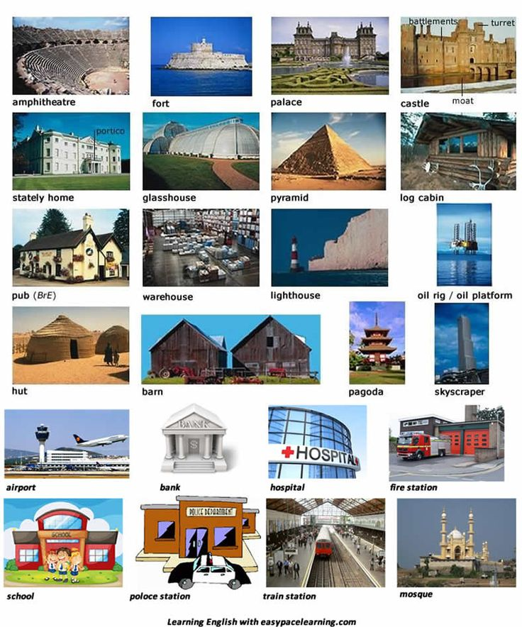 Learning the English words for different types of buildings: