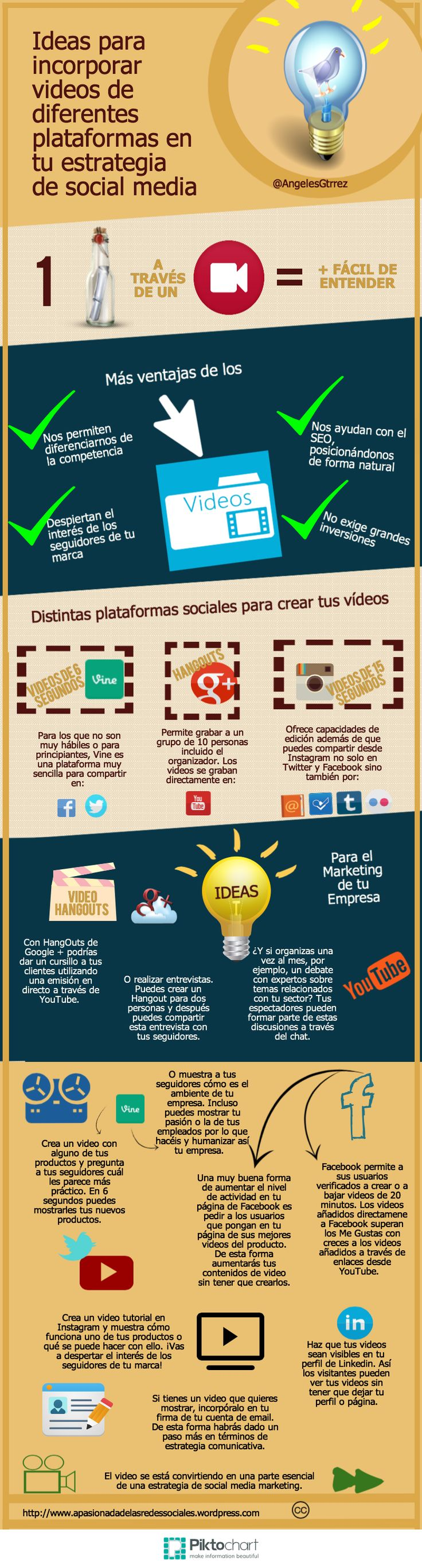 Ideas para usar vídeos de diferentes fuentes en Redes Sociales #infografia