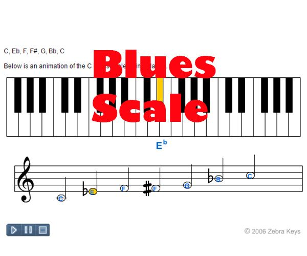 David Bruce - Beginner Blues for Piano Part 1 - 8notes.com