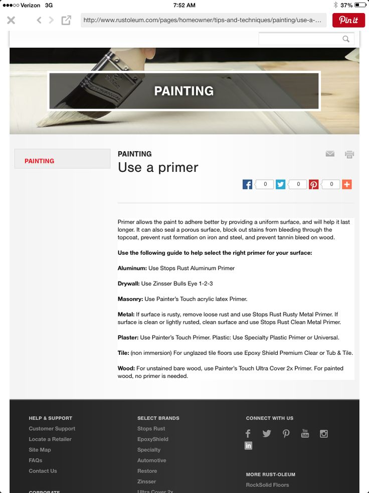 pin by mary desalvo on painting projects pinterest. Black Bedroom Furniture Sets. Home Design Ideas