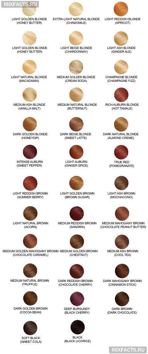 цвета краски для волос гарниер