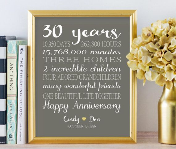 30th Anniversary Gifts Personalized Gift 30 by PrintsbyChristine                                                                                                                                                                                 More
