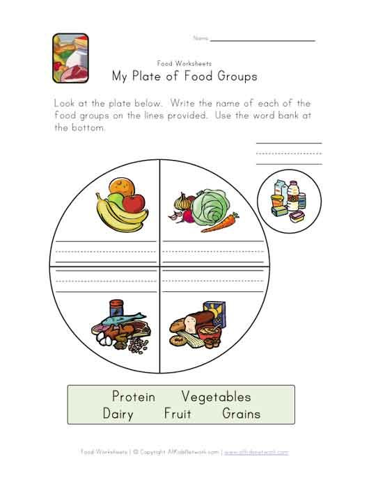 Food Groups Plate Worksheet Ideas For The House Pinterest