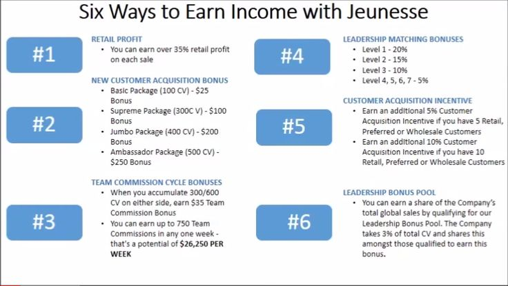 Jeunesse Compensation Plan 6 Ways to Earn There is actually a 7th way which is very Profitable Watch the video to find out how
