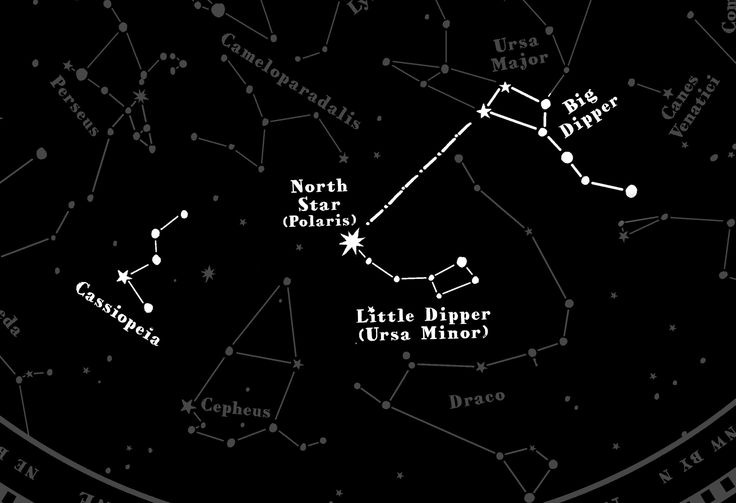 Reccomended book for beginner on celestial navigation ...