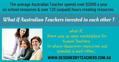 Designed by Teachers's photo.