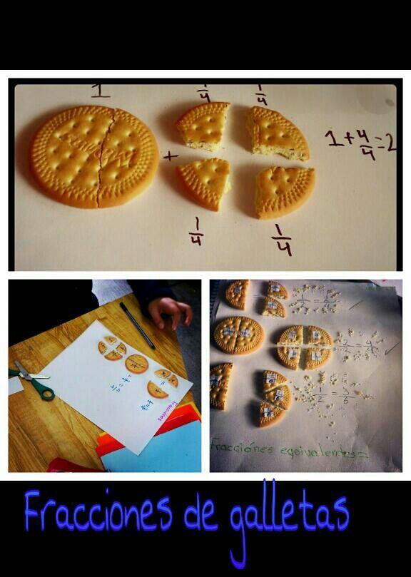 Fracciones equivalentes y suma de fracciones.