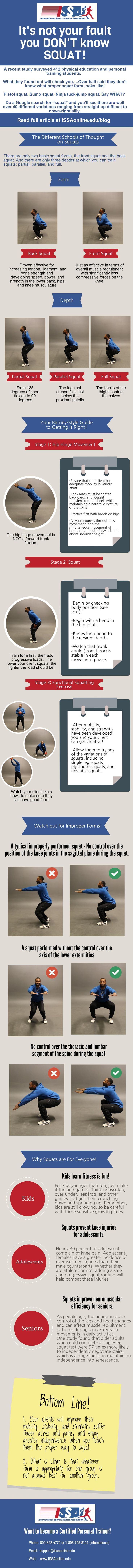 A recent study surveyed 412 physical education and personal training students?  What they found out will shock you….Over half said they don't know what proper squat form looks like!