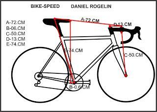 Daniel Rogelin - Ciclista Profissional: Bike Fit - Avaliação Postural