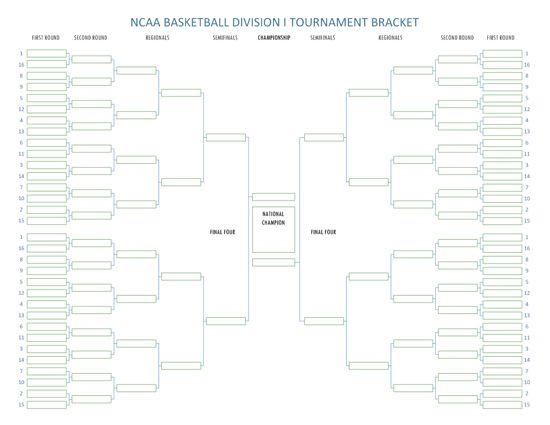 Best 25+ Ncaa basketball tournament bracket ideas on
