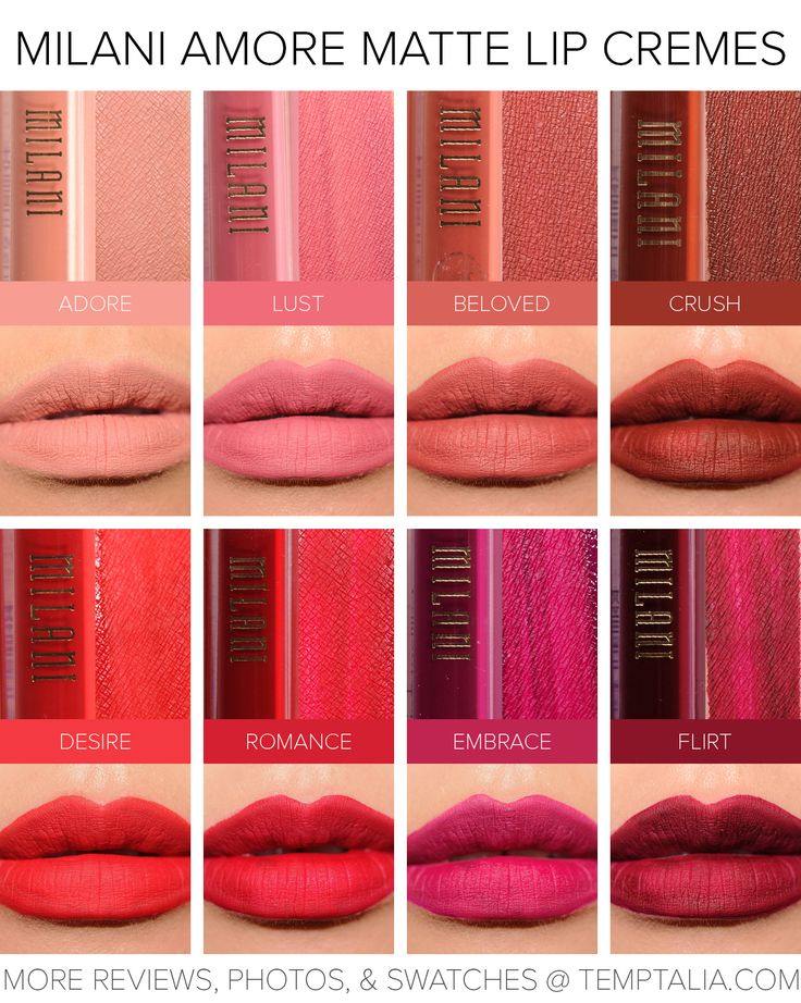 Sneak Peek: Milani Amore Matte Lip Cremes Photos & Swatches