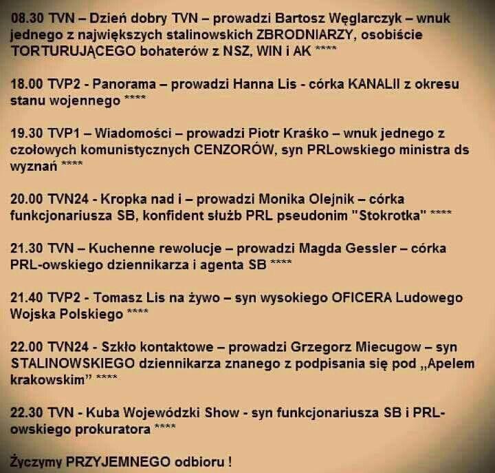 Staliniści nadal w polskich mediach.