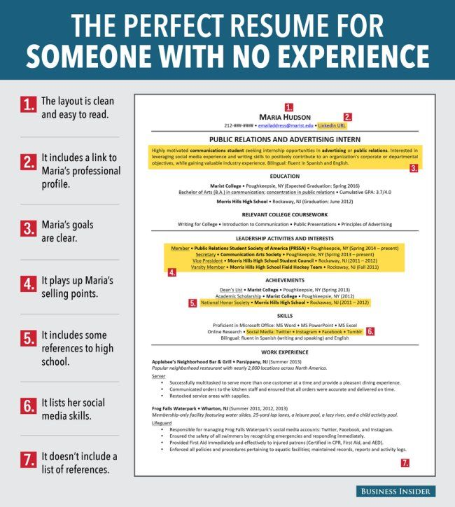 check out this example of a resume for someone with no experience from business insider 7 reasons this is an excellent resume for someone with no. Resume Example. Resume CV Cover Letter