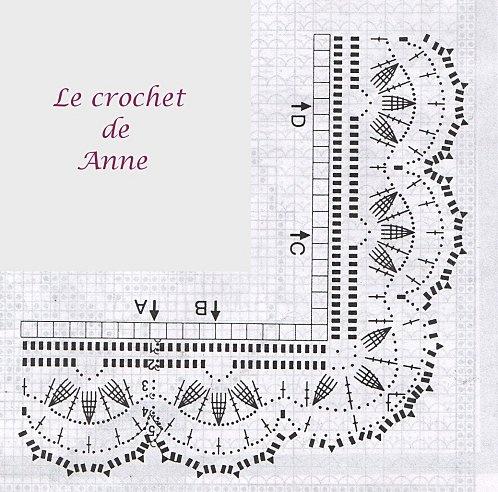 grille bordure dentelle  Le crochet de Anne--another gorgeous edging (graphed)